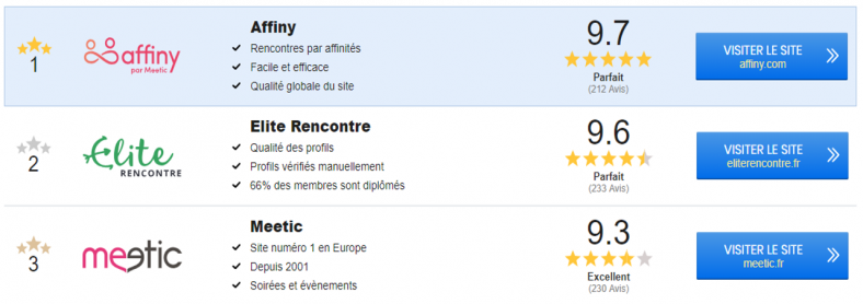 sites de rencontres top)